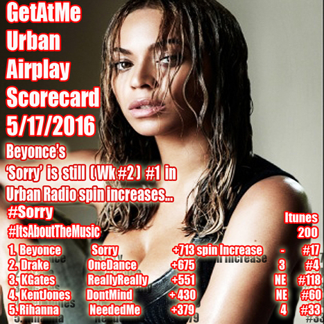 GetAtMe Urban Airplay Scorecard- Beyonce's SORRY is still #1 in spin increases for 2 weeks... #ItsAboutTheMusic   GetAtMe   Scoop.it