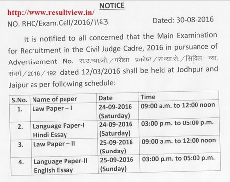 icmr jrf exam 2013 admit card