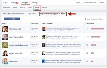 How To Keep An Eye On The Competition On Facebook | Buzzworthy Posts | Scoop.it