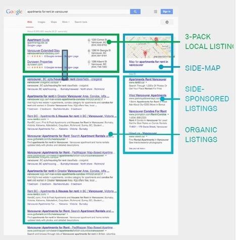 Serp di Google: uno Studio di Eye-Tracking | Carlo Mazzocco | Il Web Marketing su misura | Scoop.it