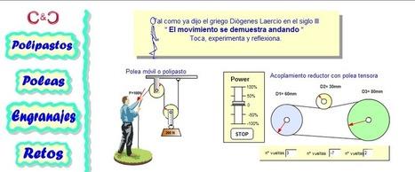 TecnologíaS » MECANISMOS | tec2eso23 | Scoop.it