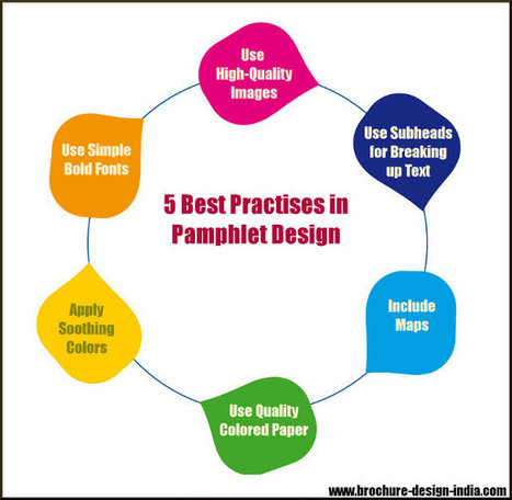 best practices in pamphlet design exclusive b