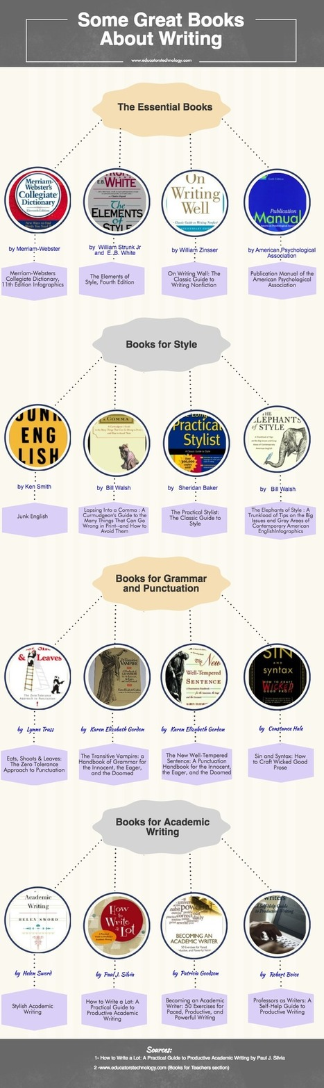 An Interesting Infographic Featuring 16 Great Writing Guides for Teachers and Students | Scriveners' Trappings | Scoop.it