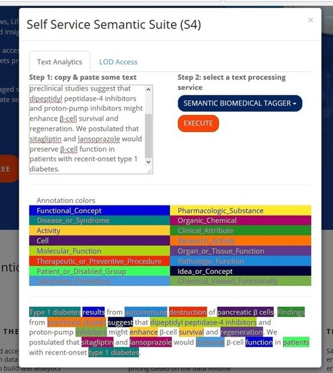 Semantic Biomedical Tagger - S4 - Ontotext Wiki | Big Data Technology, Semantics and Analytics | Scoop.it