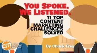 You Spoke. We Listened. 11 Top Content Marketing Challenges Solved   Social Media in Manufacturing Today   Scoop.it