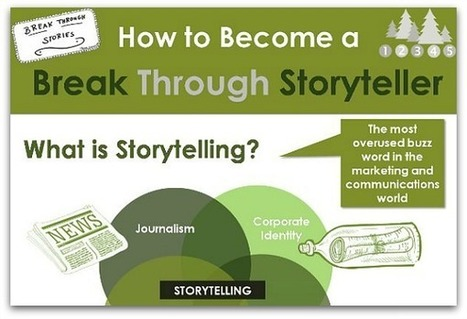 5 ways to translate your storytelling to PR | Ragan | How to find and tell your story | Scoop.it
