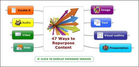 47 ways to repurpose content – a visual reference map | Cartes mentales | Scoop.it