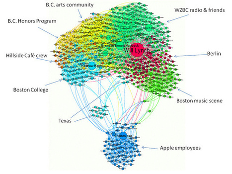 Using Netvizz & Gephi to Analyze a Facebook Network | Social Network Analysis | Scoop.it