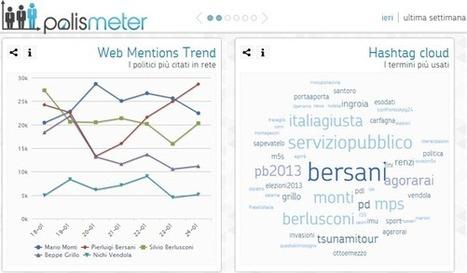 PolisMeter: la politica alla prova della rete | Vincos Blog | BlogItaList | Scoop.it