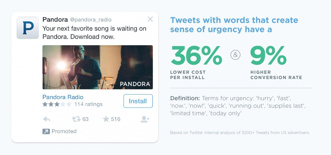 Twitter Releases Business Plan: Promoted Tweets