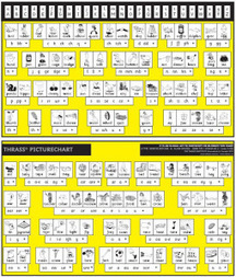 Arabic students and spelling (IATEFL Harrogate 2014) | Dalhousie ESL Programs | Scoop.it