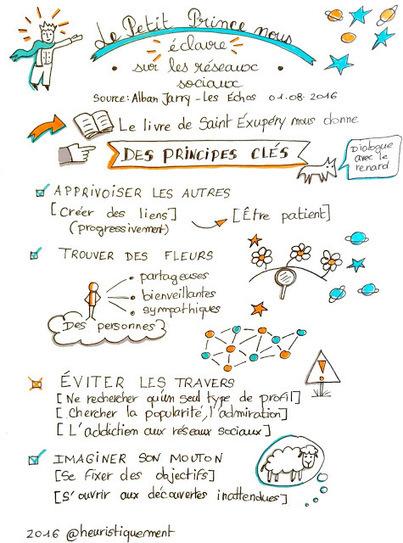 Mindscape : le Petit Prince nous éclaire sur les réseaux sociaux | Classemapping | Scoop.it
