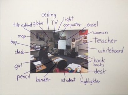 Excellent Ideas On Using Photos In Lessons | Literacy Using Web 2.0 | Scoop.it