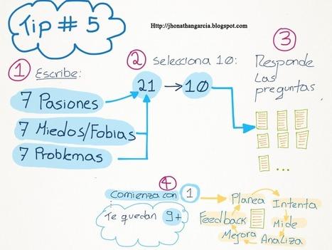 Tip # 5: Método para encontrar proyectos y ganar dinero ~ Jhonathan Garcia | Emprenderemos | Scoop.it
