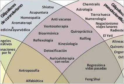 El diagrama de venn de la charlatanera el diagrama de venn de la charlatanera ccuart Gallery