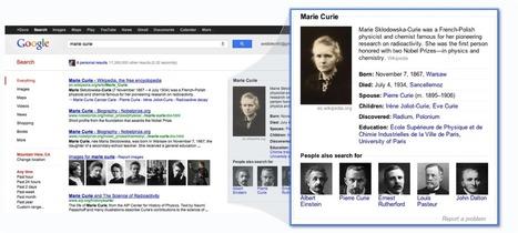 Google : le 'Knowledge Graph' génère plus de requêtes... et de publicités - Actualité Abondance | Médias et réseaux sociaux | Scoop.it