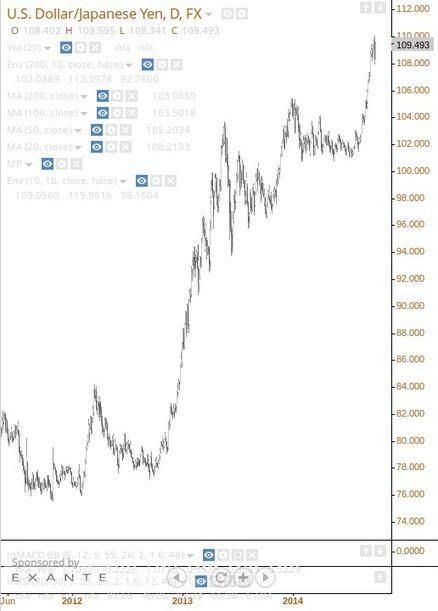 Gambit localbitcoins south gold glove cs go betting tips