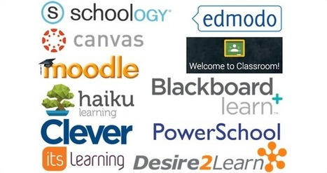Interactive Video Learning | Online & Blended Learning | Scoop.it