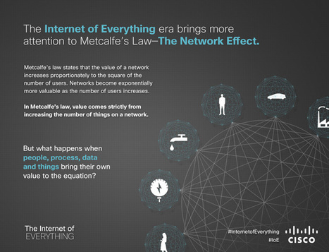Internet of Everything: Harnessing an Exponentially More Powerful Internet | Objets connectés - Usages enrichis | Scoop.it