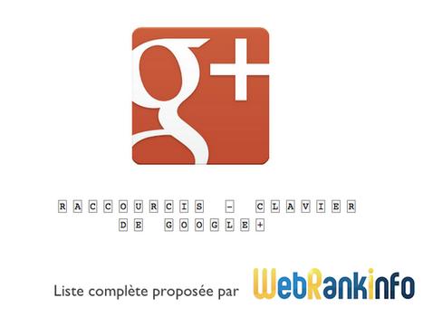 Liste de tous les raccourcis-clavier de Google+ | Réseaux sociaux et community management en France | Scoop.it
