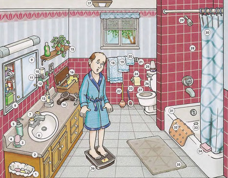 Vocabulary In The Bathroom Fluent Land