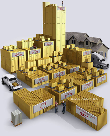 All the Gold in the World - Visualized in Bullion Bars | Gold and What Moves it. | Scoop.it