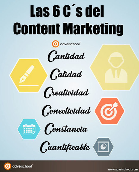 Conoce las C´s del marketing digital Content Marketing. | Email marketing | Scoop.it