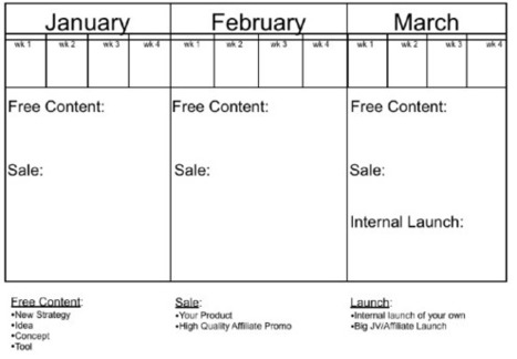 An In-Depth Guide To Developing And Planning Your Quarterly Editorial Calendar For Your Blog - Blog Marketing Academy | Social Media Pearls | Scoop.it