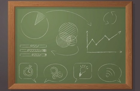 Why Some Teachers May Question 'New' Education Trends | K-5 Teacher | Scoop.it