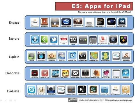 e5 Apps for iPads in a Secondary School | Bright ideas | Le Manuel Scolaire Numérique | Scoop.it