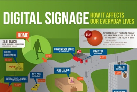 Visual.ly   Infographics & Visualizations. Create, Share, Explore   Social Networking for Information Professionals   Scoop.it