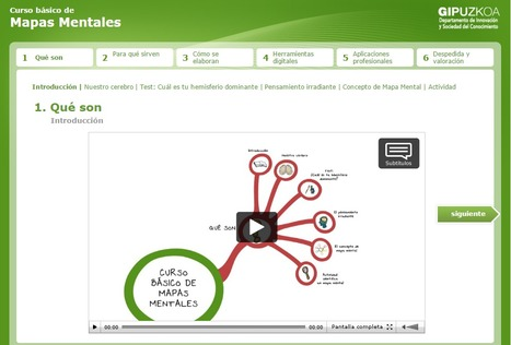 Curso básico de mapas mentales | curation of information | Scoop.it