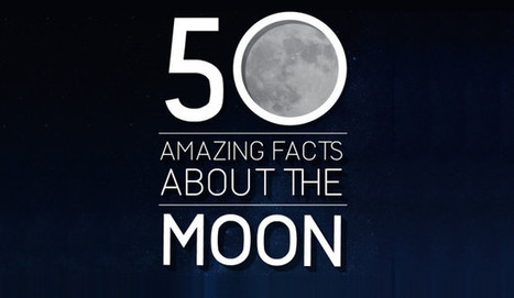 Everything You Didn't Know That You Wanted to Know About the Moon | Navigate | Scoop.it