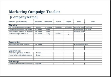 Marketing Campaign Tracker Template MS Excel - Marketing campaign template