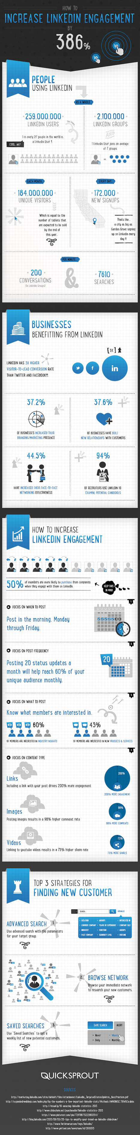 How To Increase LinkedIn Engagement By 386% (Infographic) | Following the path of LinkedIn | Scoop.it