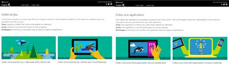 Créer applications, jeux, animations… en Html5, pluridisciplinaires, multi-supports | Les outils d'HG Sempai | Scoop.it