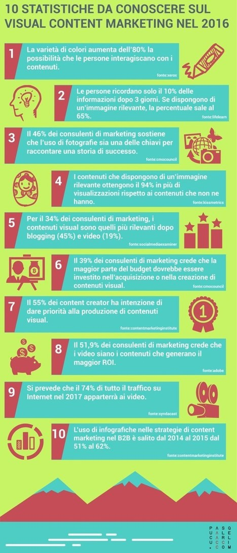 10 statistiche da conoscere sul Content Visual Marketing | INFOGRAPHICS | Scoop.it