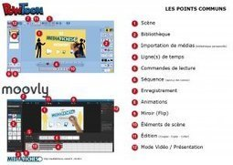 Comparatif Moovly et Powtoon, pour des images animées | SYLVIE MERCIER | Scoop.it