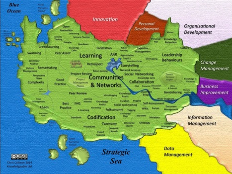 Mapping the KM Landscape | Knowledge management | Scoop.it