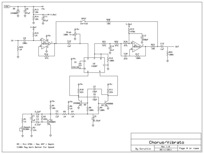 DIY Music & electronics | Scoop.it on
