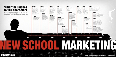 3 Martini Lunches To 140 Characters – Marketing's Evolution Since Mad Men [INFOGRAPHIC] | Collaborative Revolution | Scoop.it