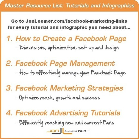 Master List of Facebook Marketing Links   Digi Social Glocal   Scoop.it