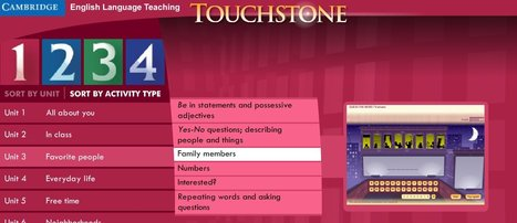Touchstone Games Sofware Review