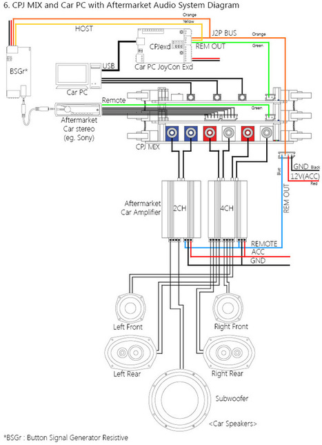 Peugeot 307 Complete Electric Wiring Diagram Review Ebooks - Wire ...