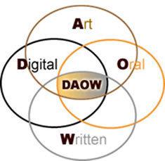 DAOW: Alfabetismo digital, Arte, Oralidad y Escritura   IM(inteligencias múltiples)-AA(adimen anizkunak)   Scoop.it