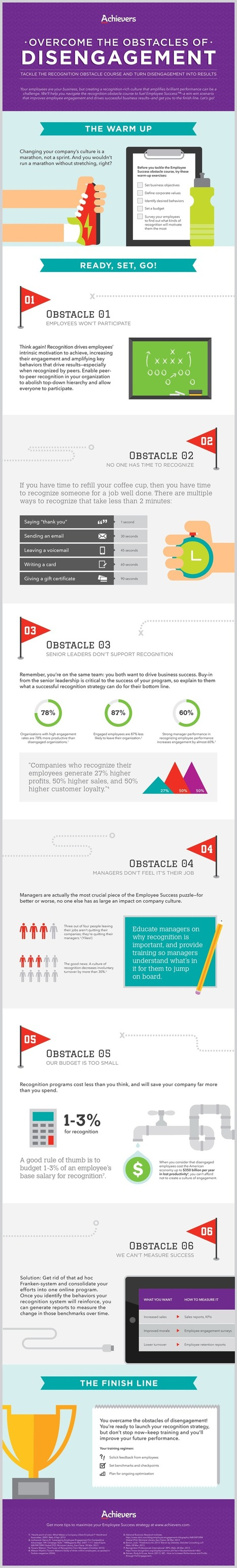 The Obstacle Course of Employee Engagement [INFOGRAPHIC] | Harmonious and Balanced Workplace | Scoop.it