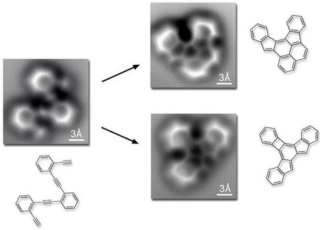 Catching a reaction in the act | Chemistry World | BiotoposChemEng | Scoop.it