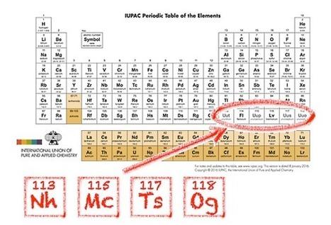 Nihonio, moscovio, téneso y oganesón, confirmados como nuevos elementos de la tabla periódica | Ingeniería Biomédica | Scoop.it