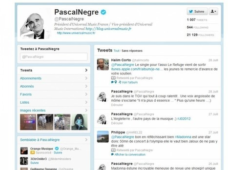 Comment les dirigeants d'entreprises utilisent Twitter ?   DigitalBreak   Scoop.it
