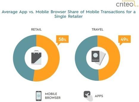 Les applications mobiles dans le tourisme, l'avenir de la vente en ligne ? via Etourisme.info | Chiffres clés etourisme | Scoop.it